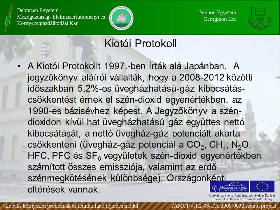 Kiotói Protokoll A Kiotói Protokollt 1997.-ben írták alá Japánban.