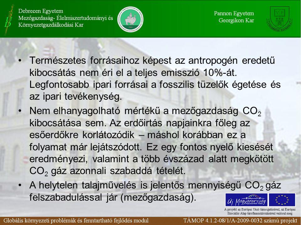 97. ábra A metán és a N 2 O SRES forgatókönyvei (IPCC 2007)