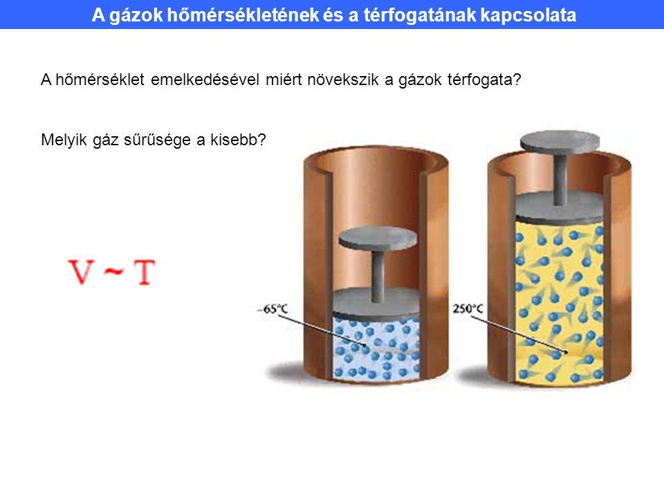 A hőmérséklet emelkedésével miért növekszik a gázok térfogata.
