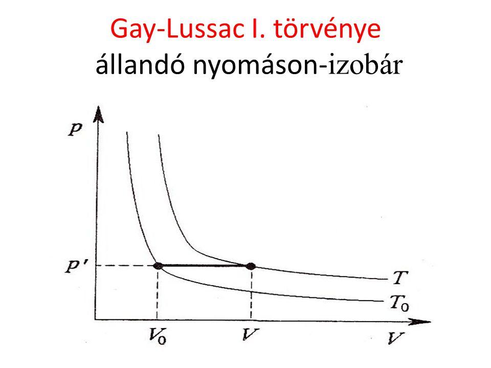 Gay-Lussac I. törvénye állandó nyomáson- izobár