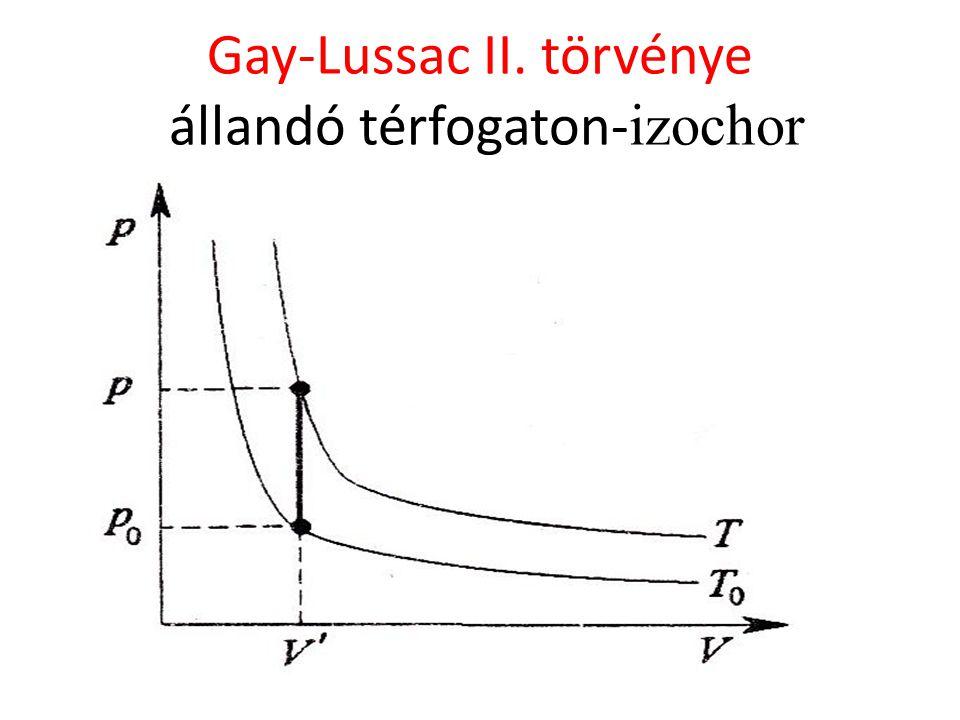 Gay-Lussac II. törvénye állandó térfogaton- izochor