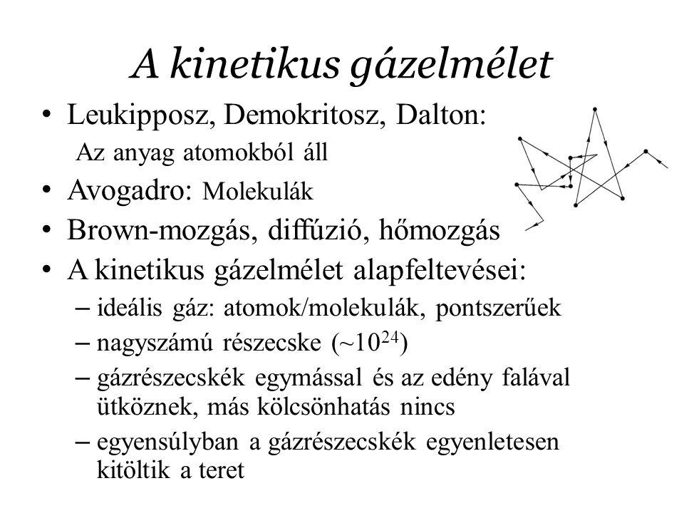 A kinetikus gázelmélet Leukipposz, Demokritosz, Dalton: Az anyag atomokból áll Avogadro: Molekulák Brown-mozgás, diffúzió, hőmozgás A kinetikus gázelm