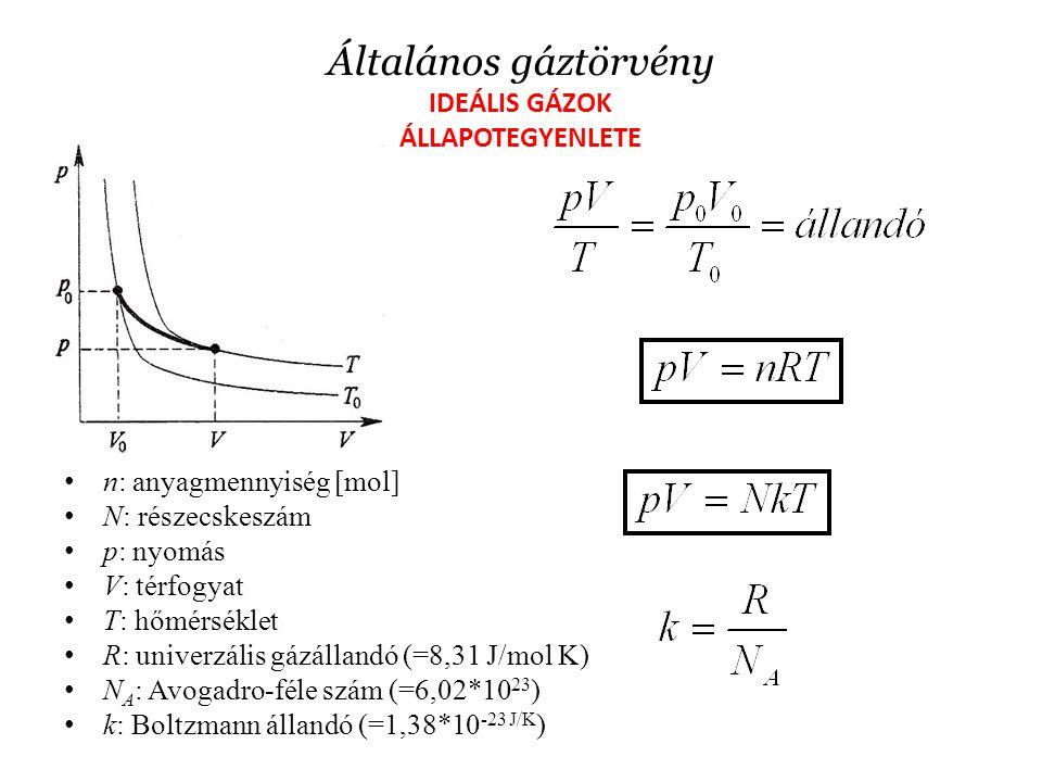Általános gáztörvény IDEÁLIS GÁZOK ÁLLAPOTEGYENLETE n: anyagmennyiség [mol] N: részecskeszám p: nyomás V: térfogyat T: hőmérséklet R: univerzális gázá