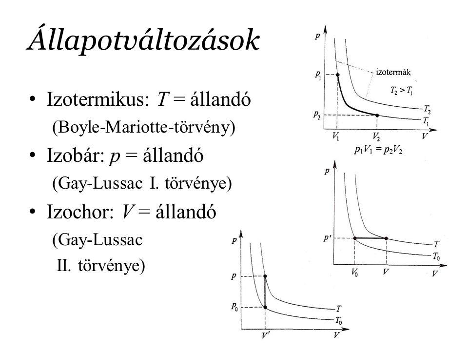Állapotváltozások Izotermikus: T = állandó (Boyle-Mariotte-törvény) Izobár: p = állandó (Gay-Lussac I. törvénye) Izochor: V = állandó (Gay-Lussac II.