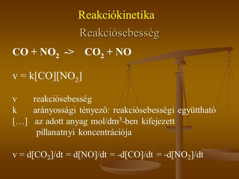 Reakciósebesség CO + NO 2 -> CO 2 + NO v = k[CO][NO 2 ] v reakciósebesség k arányossági tényező: reakciósebességi együttható […] az adott anyag mol/dm