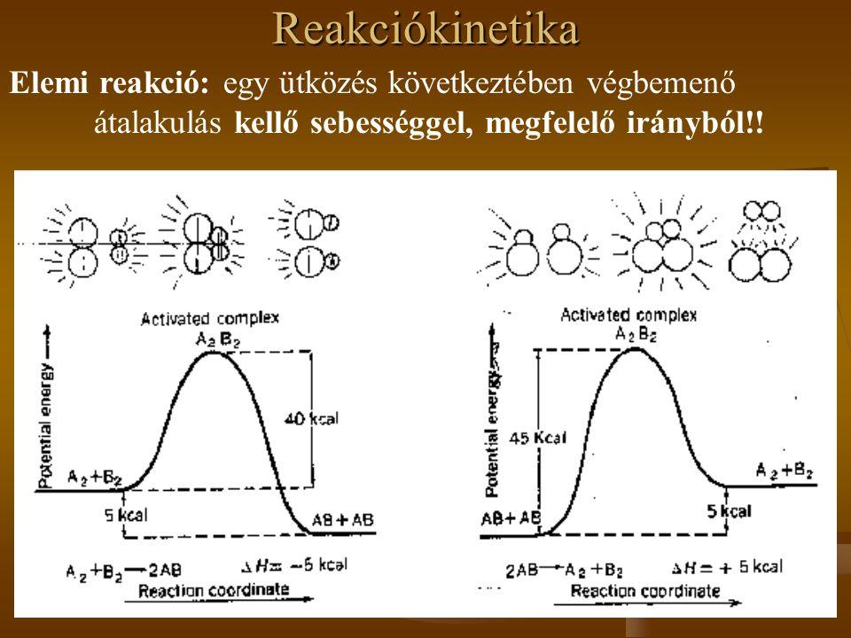 Reakciókinetika Elemi reakció: egy ütközés következtében végbemenő átalakulás kellő sebességgel, megfelelő irányból!!