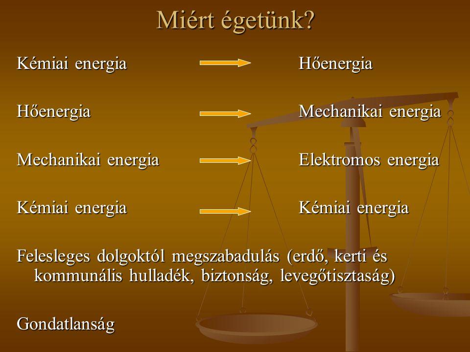 Miért égetünk? Kémiai energiaHőenergia HőenergiaMechanikai energia Mechanikai energiaElektromos energia Kémiai energiaKémiai energia Felesleges dolgok