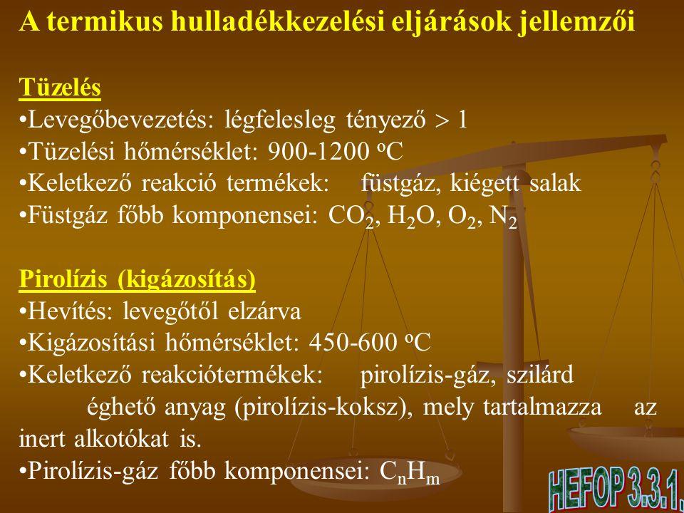 A termikus hulladékkezelési eljárások jellemzői Tüzelés Levegőbevezetés: légfelesleg tényező  1 Tüzelési hőmérséklet: 900-1200 o C Keletkező reakció