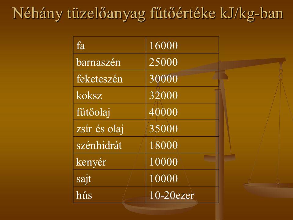 Néhány tüzelőanyag fűtőértéke kJ/kg-ban fa16000 barnaszén25000 feketeszén30000 koksz32000 fűtőolaj40000 zsír és olaj35000 szénhidrát18000 kenyér10000