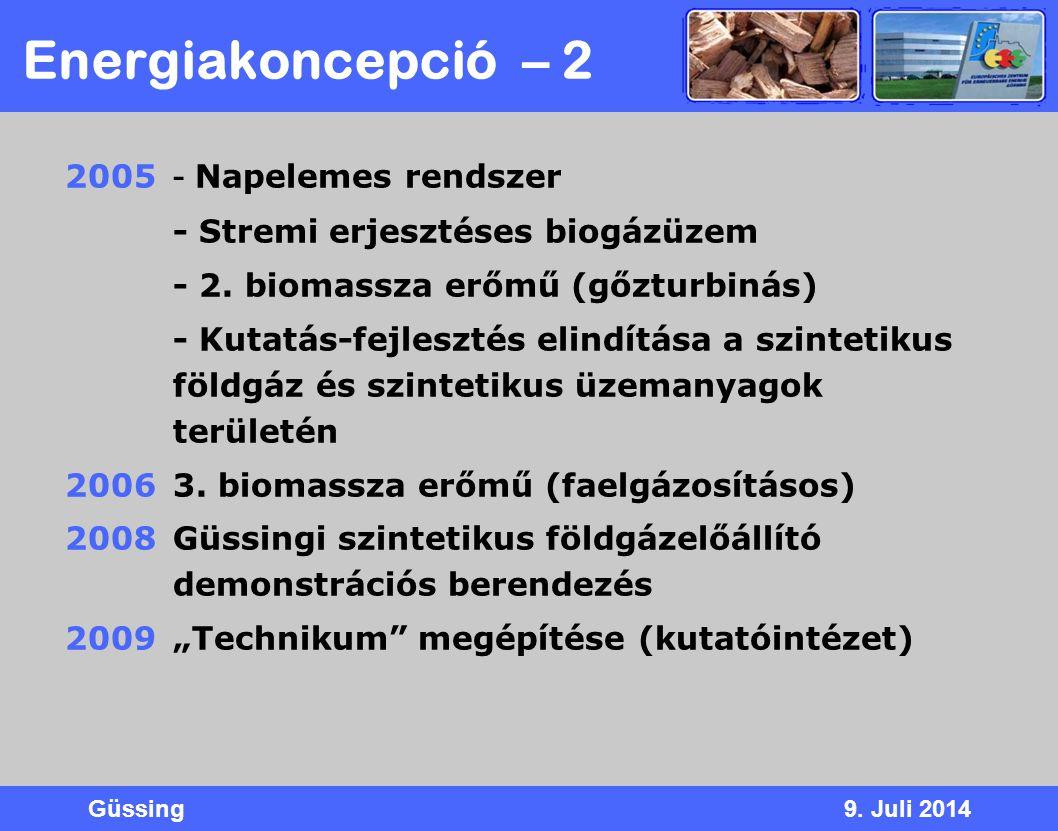 Europastraße 1Tel.: 03322 / 9010 850-32 A-7540 GüssingFax: 03322 / 9010 850-12 www.eee-info.netEmail: k.boedi@eee-info.net Europäisches Zentrum für Erneuerbare Energie Güssing GmbH