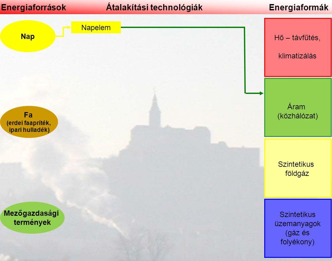 Güssing9. Juli 2014 Faelgázosításos biomassza er ő m ű