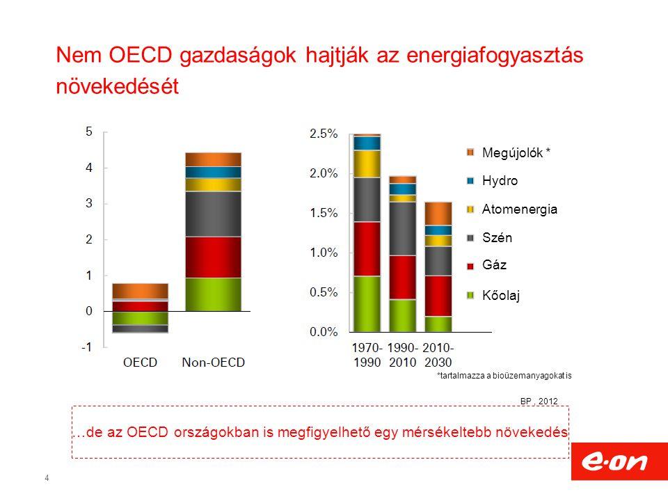4 Megújolók * Hydro Szén Atomenergia Gáz Kőolaj *tartalmazza a bioüzemanyagokat is BP, 2012 Nem OECD gazdaságok hajtják az energiafogyasztás növekedését …de az OECD országokban is megfigyelhető egy mérsékeltebb növekedés