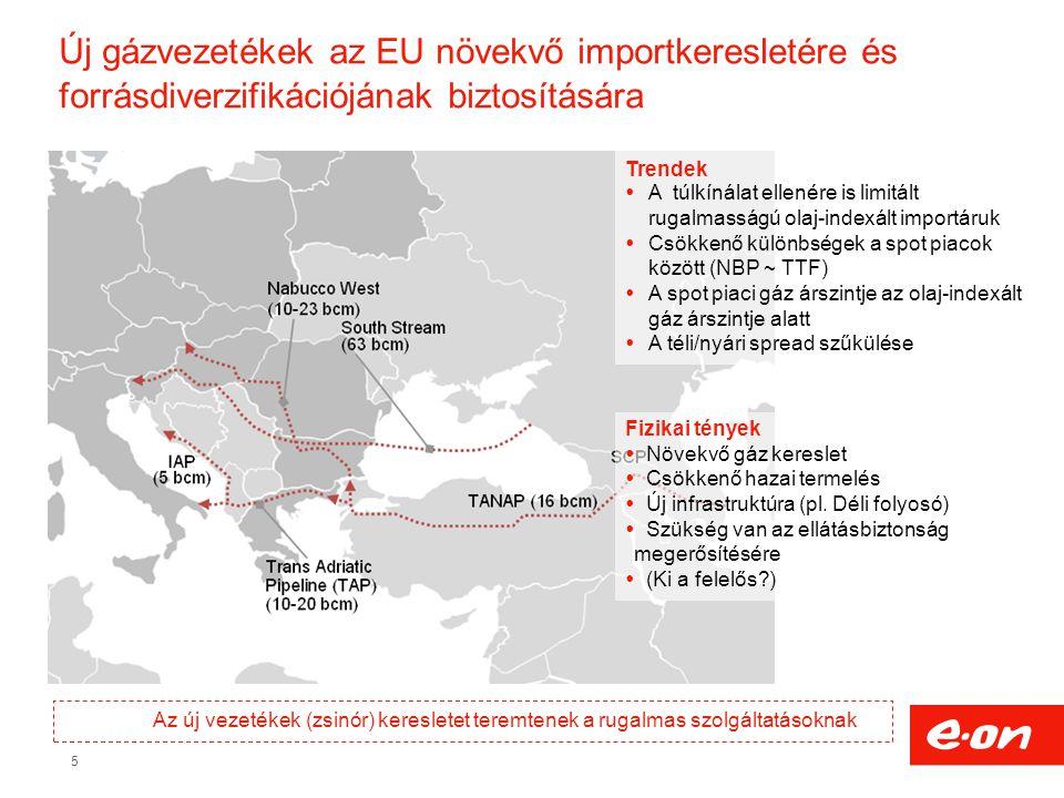 5 Új gázvezetékek az EU növekvő importkeresletére és forrásdiverzifikációjának biztosítására Trendek  A túlkínálat ellenére is limitált rugalmasságú olaj-indexált importáruk  Csökkenő különbségek a spot piacok között (NBP ~ TTF)  A spot piaci gáz árszintje az olaj-indexált gáz árszintje alatt  A téli/nyári spread szűkülése Fizikai tények  Növekvő gáz kereslet  Csökkenő hazai termelés  Új infrastruktúra (pl.