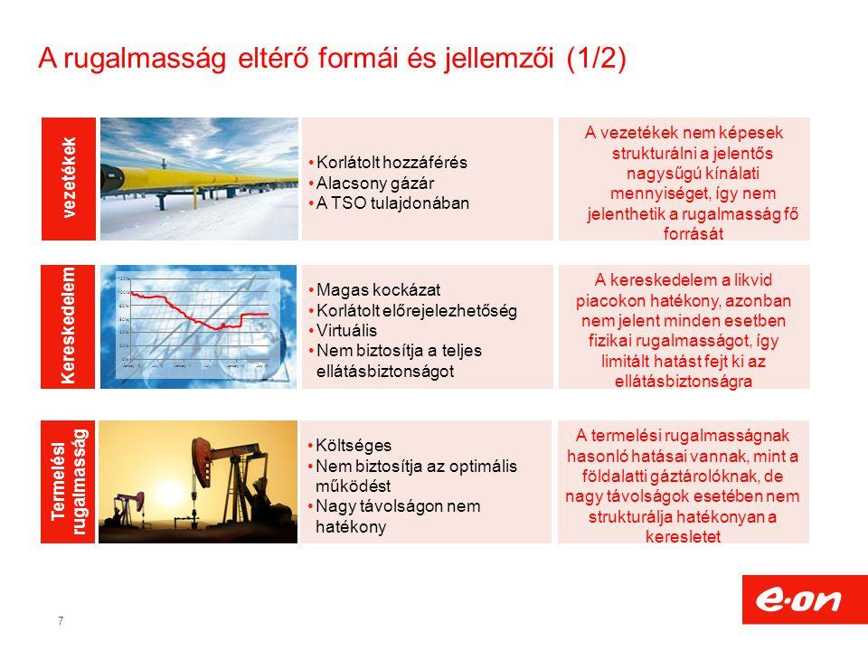 7 A rugalmasság eltérő formái és jellemzői (1/2) Korlátolt hozzáférés Alacsony gázár A TSO tulajdonában vezetékek 0% 20% 40% 60% 80% 100% 120% January 10July 10January 11 July 11 January 12July 12 Kereskedelem Magas kockázat Korlátolt előrejelezhetőség Virtuális Nem biztosítja a teljes ellátásbiztonságot Termelési rugalmasság Költséges Nem biztosítja az optimális működést Nagy távolságon nem hatékony A vezetékek nem képesek strukturálni a jelentős nagysűgú kínálati mennyiséget, így nem jelenthetik a rugalmasság fő forrását A kereskedelem a likvid piacokon hatékony, azonban nem jelent minden esetben fizikai rugalmasságot, így limitált hatást fejt ki az ellátásbiztonságra A termelési rugalmasságnak hasonló hatásai vannak, mint a földalatti gáztárolóknak, de nagy távolságok esetében nem strukturálja hatékonyan a keresletet