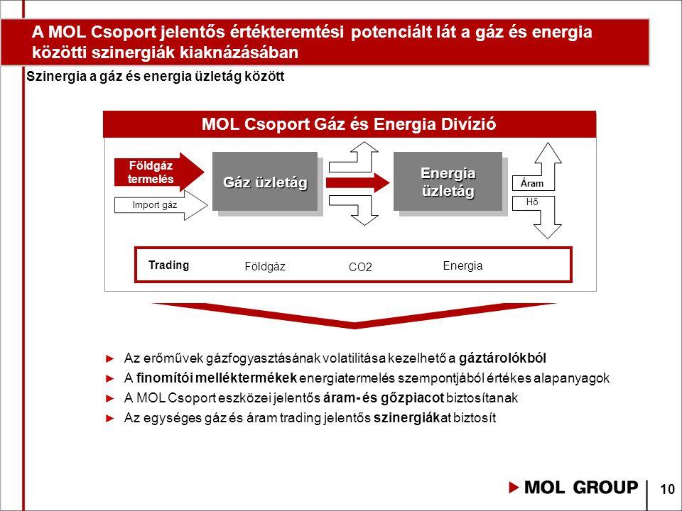 Import gáz Földgáz termelés Gáz üzletág Energia üzletág Áram Hő Trading MOL Csoport Gáz és Energia Divízió 10 Földgáz CO2 Energia Szinergia a gáz és energia üzletág között ► Az erőművek gázfogyasztásának volatilitása kezelhető a gáztárolókból ► A finomítói melléktermékek energiatermelés szempontjából értékes alapanyagok ► A MOL Csoport eszközei jelentős áram- és gőzpiacot biztosítanak ► Az egységes gáz és áram trading jelentős szinergiákat biztosít A MOL Csoport jelentős értékteremtési potenciált lát a gáz és energia közötti szinergiák kiaknázásában