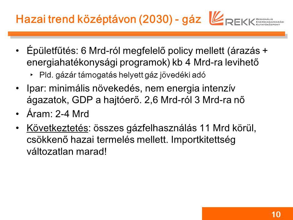 Hazai trend középtávon (2030) - gáz Épületfűtés: 6 Mrd-ról megfelelő policy mellett (árazás + energiahatékonysági programok) kb 4 Mrd-ra levihető ‣Pld.
