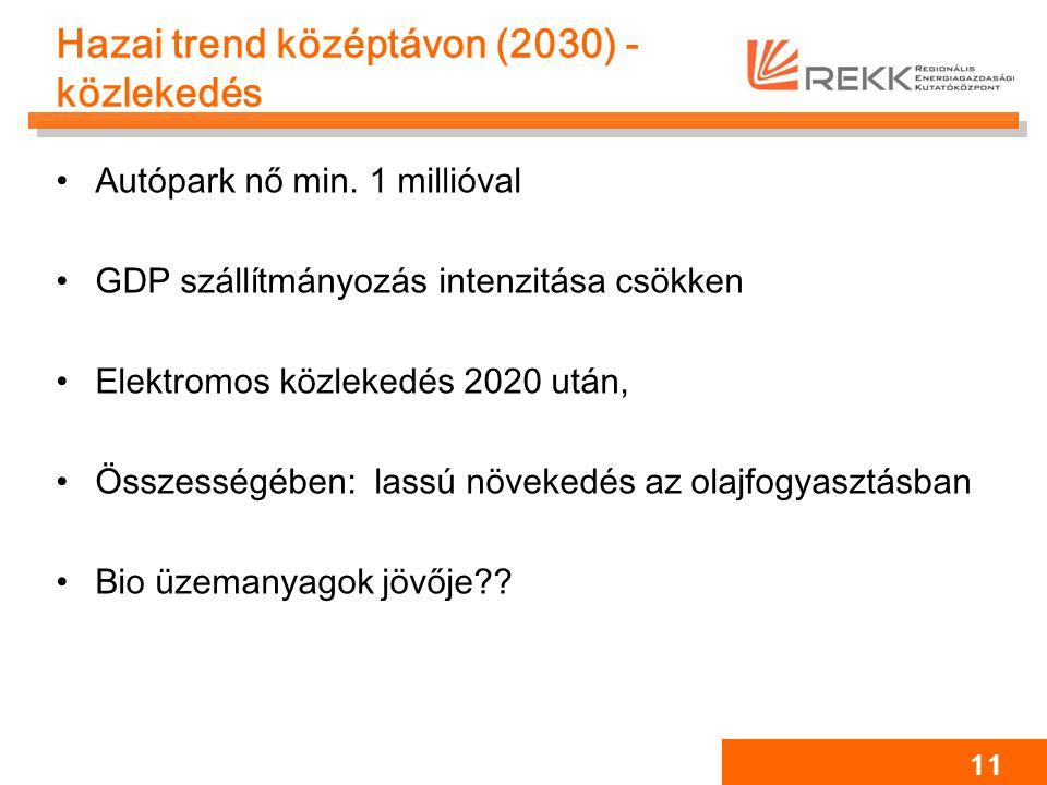 Hazai trend középtávon (2030) - közlekedés Autópark nő min.