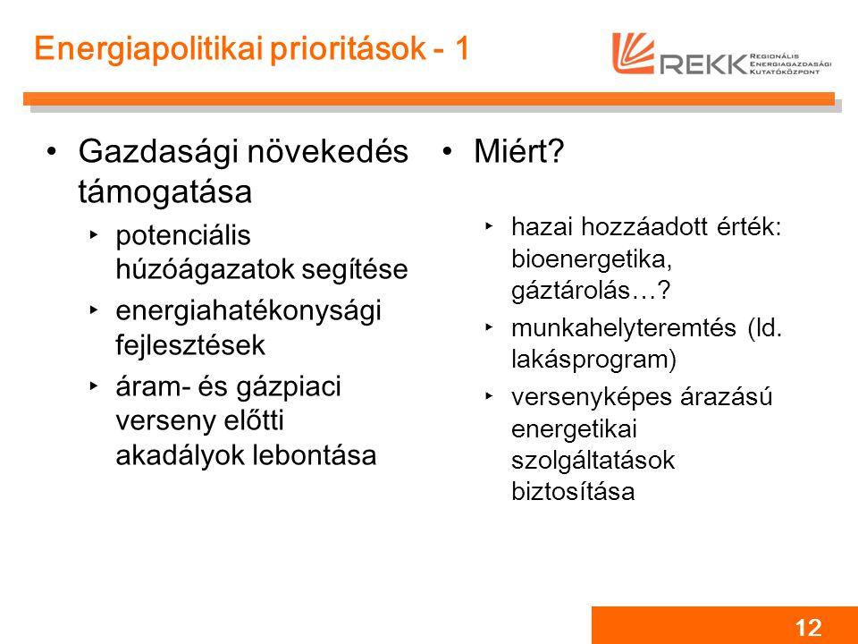 Energiapolitikai prioritások - 1 Gazdasági növekedés támogatása ‣potenciális húzóágazatok segítése ‣energiahatékonysági fejlesztések ‣áram- és gázpiaci verseny előtti akadályok lebontása Miért.
