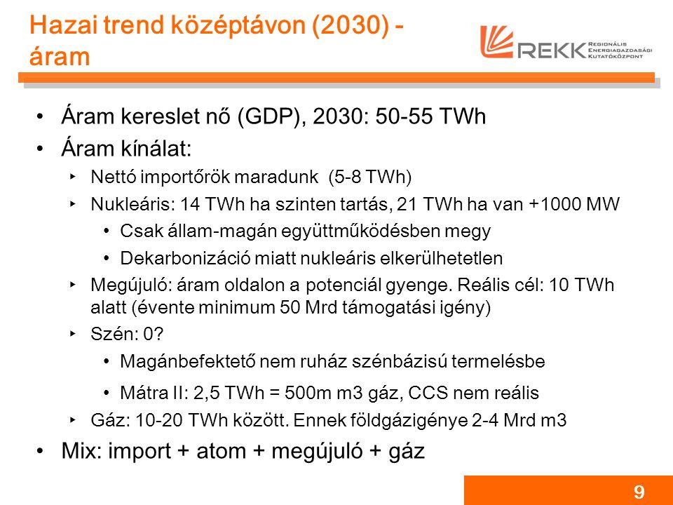 Hazai trend középtávon (2030) - áram Áram kereslet nő (GDP), 2030: 50-55 TWh Áram kínálat: ‣Nettó importőrök maradunk (5-8 TWh) ‣Nukleáris: 14 TWh ha szinten tartás, 21 TWh ha van +1000 MW Csak állam-magán együttműködésben megy Dekarbonizáció miatt nukleáris elkerülhetetlen ‣Megújuló: áram oldalon a potenciál gyenge.