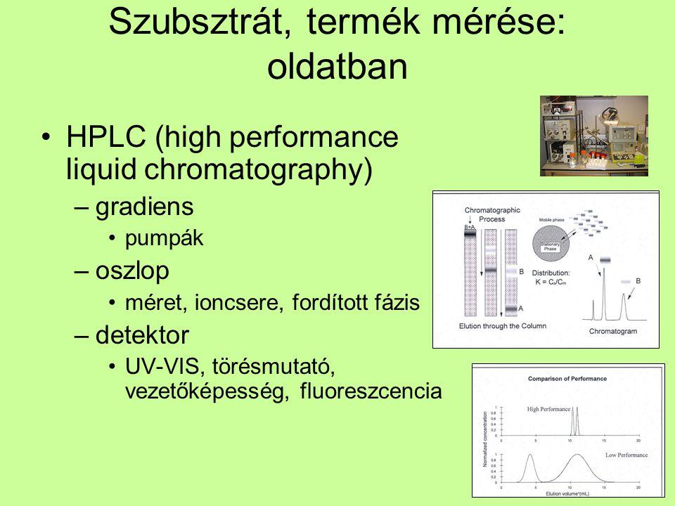Szubsztrát, termék mérése: oldatban HPLC (high performance liquid chromatography) –gradiens pumpák –oszlop méret, ioncsere, fordított fázis –detektor UV-VIS, törésmutató, vezetőképesség, fluoreszcencia