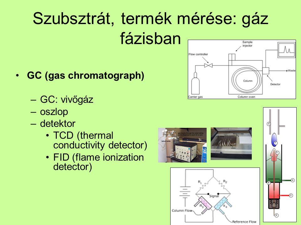 Szubsztrát, termék mérése: gáz fázisban GC (gas chromatograph) –GC: vivőgáz –oszlop –detektor TCD (thermal conductivity detector) FID (flame ionizatio