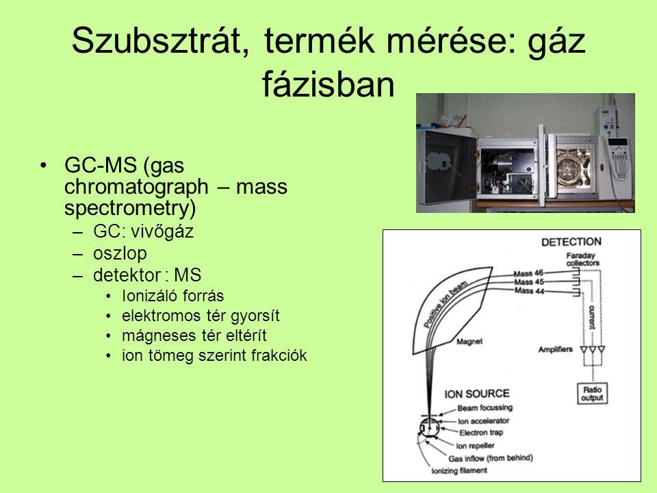 Szubsztrát, termék mérése: gáz fázisban GC-MS (gas chromatograph – mass spectrometry) –GC: vivőgáz –oszlop –detektor : MS Ionizáló forrás elektromos tér gyorsít mágneses tér eltérít ion tömeg szerint frakciók