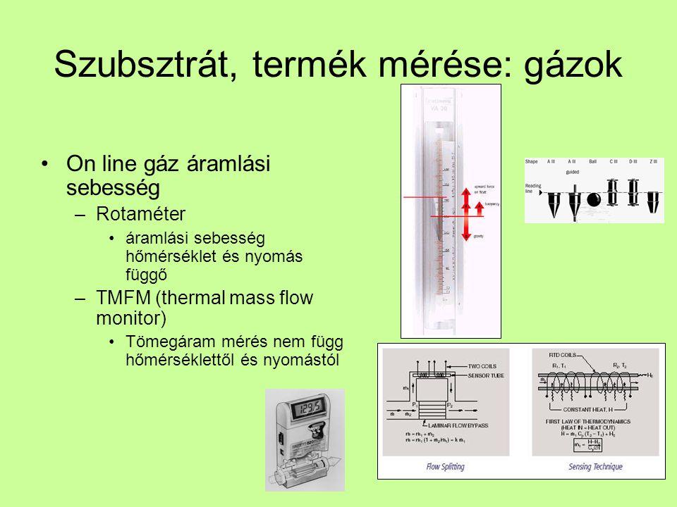 Szubsztrát, termék mérése: gázok On line gáz áramlási sebesség –Rotaméter áramlási sebesség hőmérséklet és nyomás függő –TMFM (thermal mass flow monitor) Tömegáram mérés nem függ hőmérséklettől és nyomástól