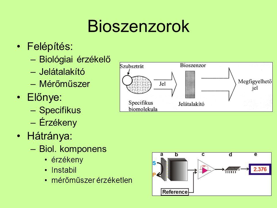 Bioszenzorok Felépítés: –Biológiai érzékelő –Jelátalakító –Mérőműszer Előnye: –Specifikus –Érzékeny Hátránya: –Biol. komponens érzékeny Instabil mérőm