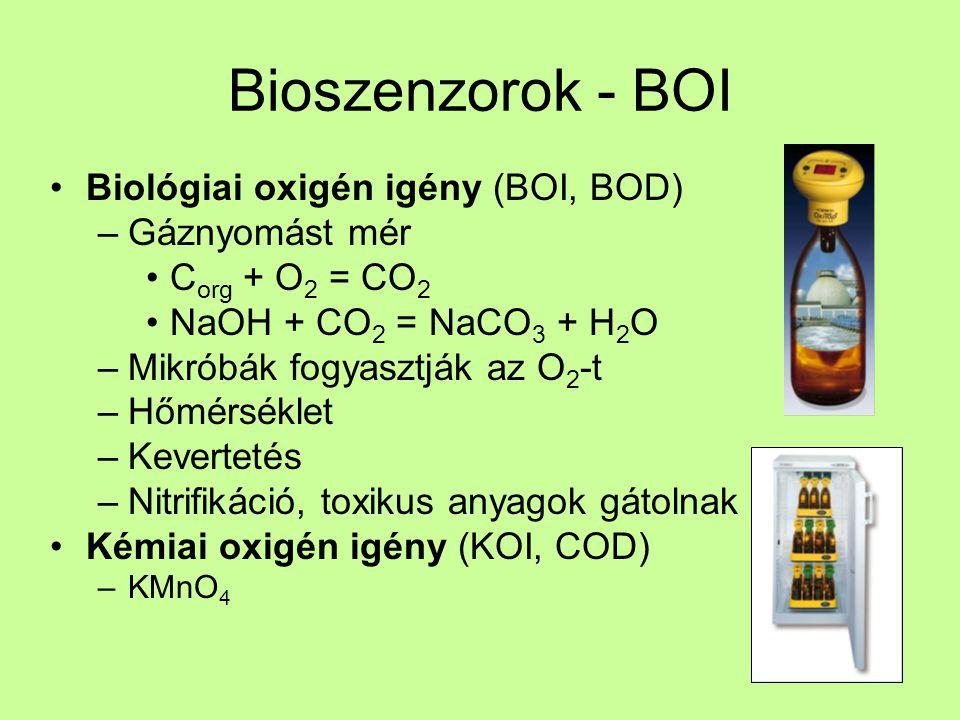 Bioszenzorok - BOI Biológiai oxigén igény (BOI, BOD) –Gáznyomást mér C org + O 2 = CO 2 NaOH + CO 2 = NaCO 3 + H 2 O –Mikróbák fogyasztják az O 2 -t –Hőmérséklet –Kevertetés –Nitrifikáció, toxikus anyagok gátolnak Kémiai oxigén igény (KOI, COD) –KMnO 4