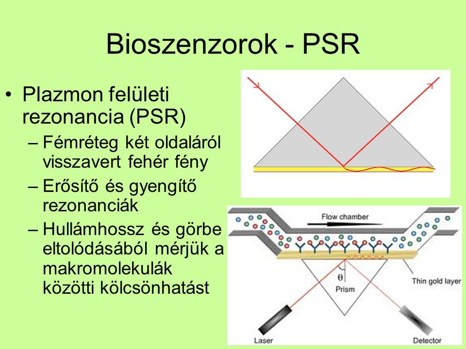 Bioszenzorok - PSR Plazmon felületi rezonancia (PSR) –Fémréteg két oldaláról visszavert fehér fény –Erősítő és gyengítő rezonanciák –Hullámhossz és görbe eltolódásából mérjük a makromolekulák közötti kölcsönhatást