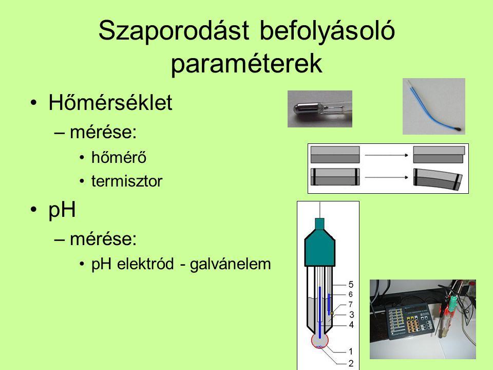 Szaporodást befolyásoló paraméterek Hőmérséklet –mérése: hőmérő termisztor pH –mérése: pH elektród - galvánelem