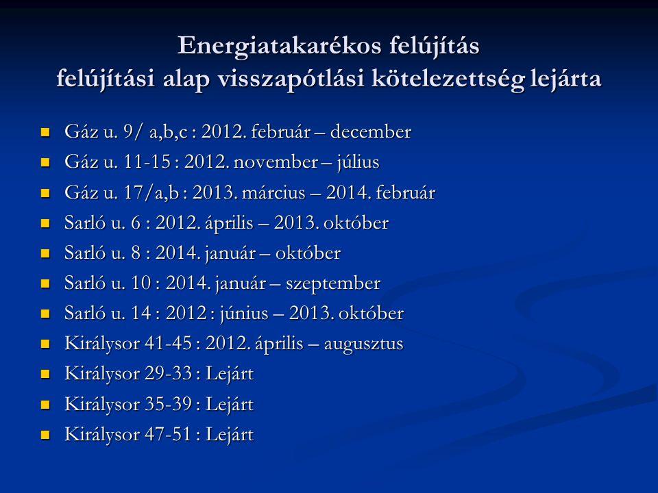 Energiatakarékos felújítás felújítási alap visszapótlási kötelezettség lejárta Gáz u. 9/ a,b,c : 2012. február – december Gáz u. 9/ a,b,c : 2012. febr