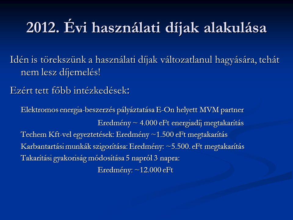 2012. Évi használati díjak alakulása Idén is törekszünk a használati díjak változatlanul hagyására, tehát nem lesz díjemelés! Ezért tett főbb intézked