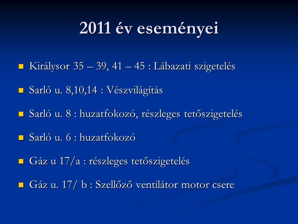 2011 év eseményei Királysor 35 – 39, 41 – 45 : Lábazati szigetelés Királysor 35 – 39, 41 – 45 : Lábazati szigetelés Sarló u. 8,10,14 : Vészvilágítás S
