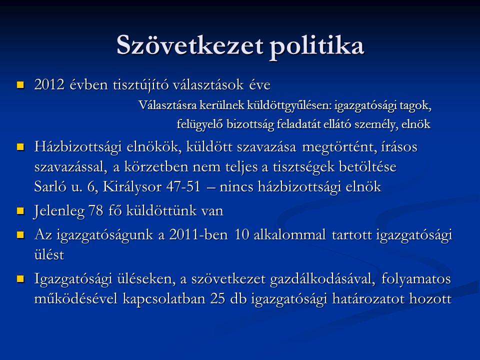 Szövetkezet politika 2012 évben tisztújító választások éve 2012 évben tisztújító választások éve Választásra kerülnek küldöttgyűlésen: igazgatósági ta