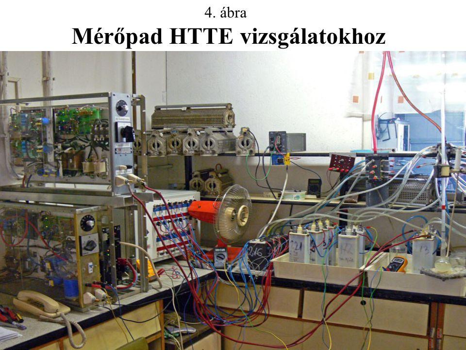 4. ábra Mérőpad HTTE vizsgálatokhoz