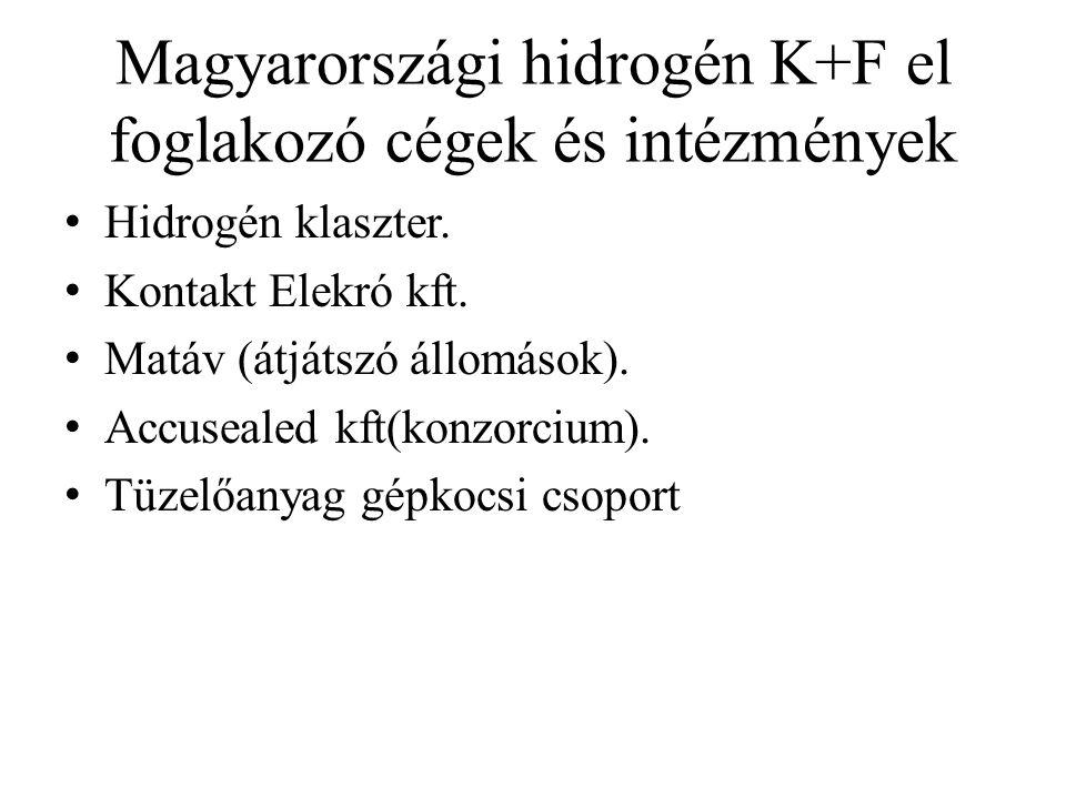 Magyarországi hidrogén K+F el foglakozó cégek és intézmények Hidrogén klaszter. Kontakt Elekró kft. Matáv (átjátszó állomások). Accusealed kft(konzorc