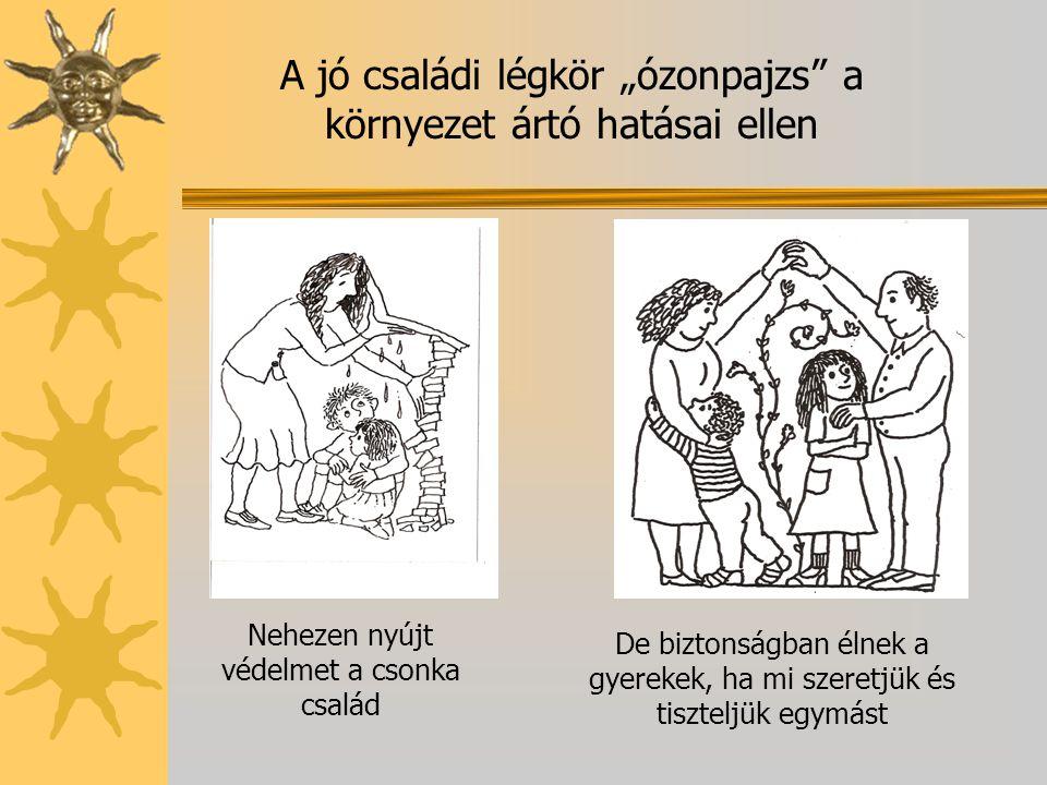 """A jó családi légkör """"ózonpajzs"""" a környezet ártó hatásai ellen Nehezen nyújt védelmet a csonka család De biztonságban élnek a gyerekek, ha mi szeretjü"""