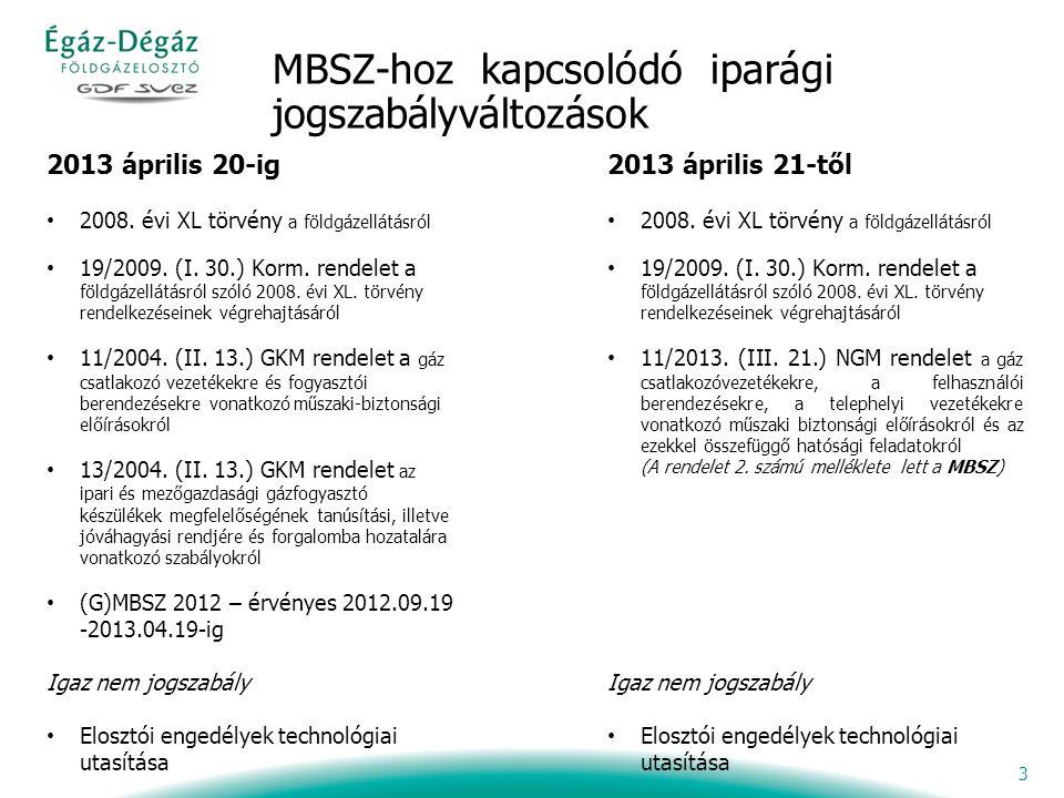 MBSZ-hoz kapcsolódó iparági jogszabályváltozások 2013 április 20-ig 2008.