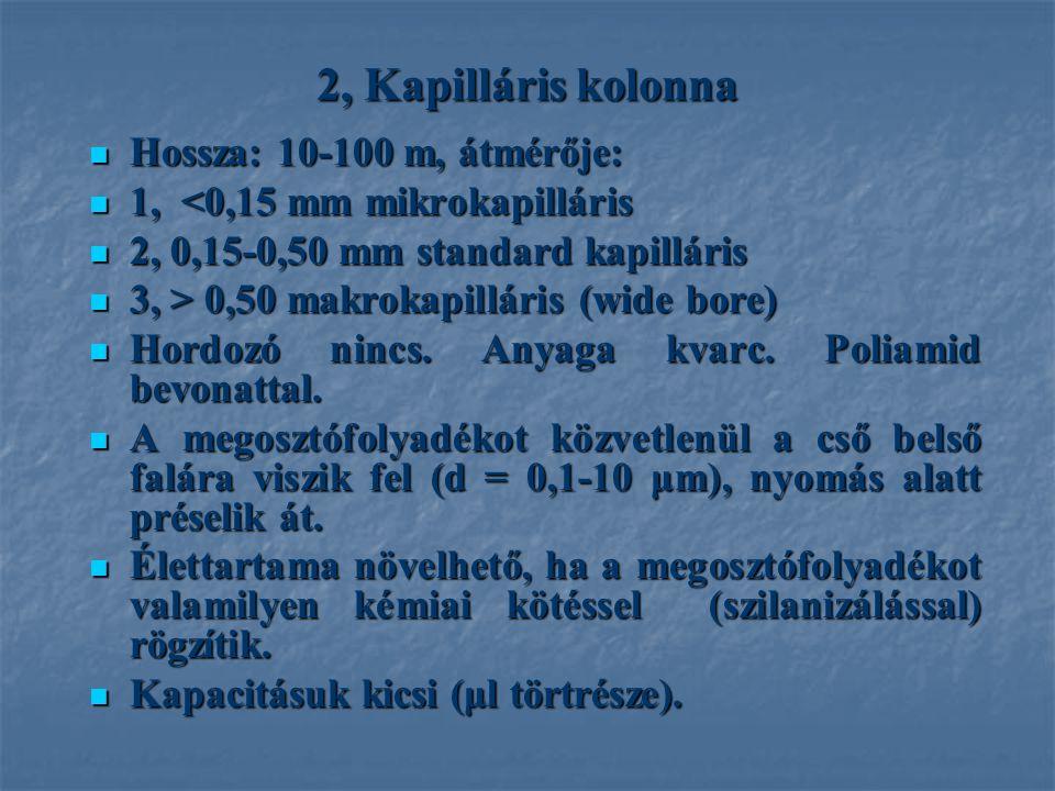 2, Kapilláris kolonna Hossza: 10-100 m, átmérője: Hossza: 10-100 m, átmérője: 1, <0,15 mm mikrokapilláris 1, <0,15 mm mikrokapilláris 2, 0,15-0,50 mm
