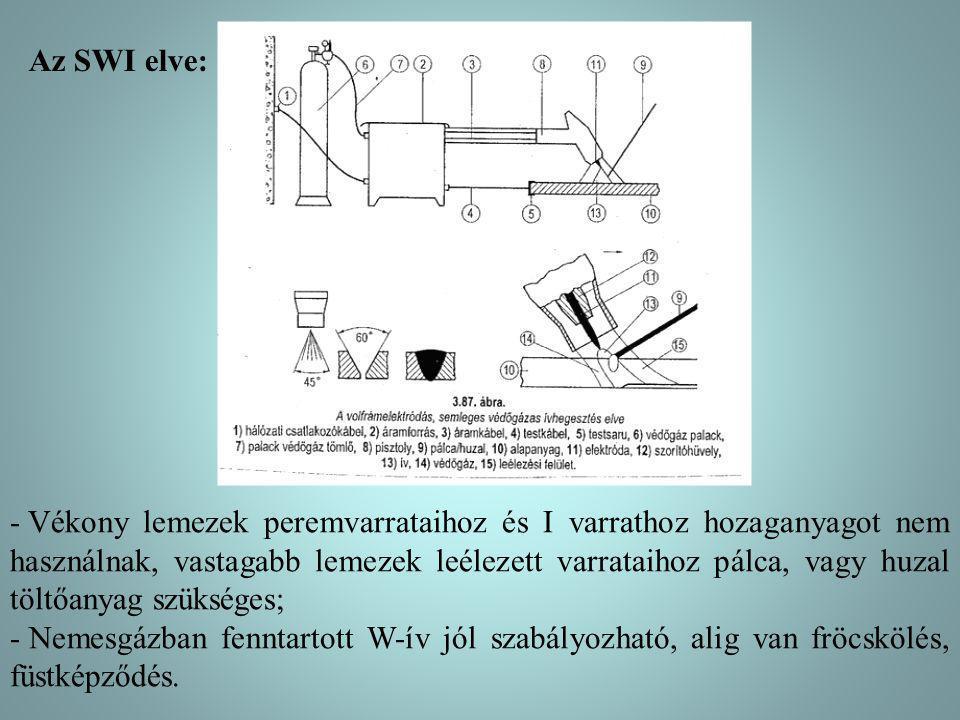 - Vékony lemezek peremvarrataihoz és I varrathoz hozaganyagot nem használnak, vastagabb lemezek leélezett varrataihoz pálca, vagy huzal töltőanyag szü