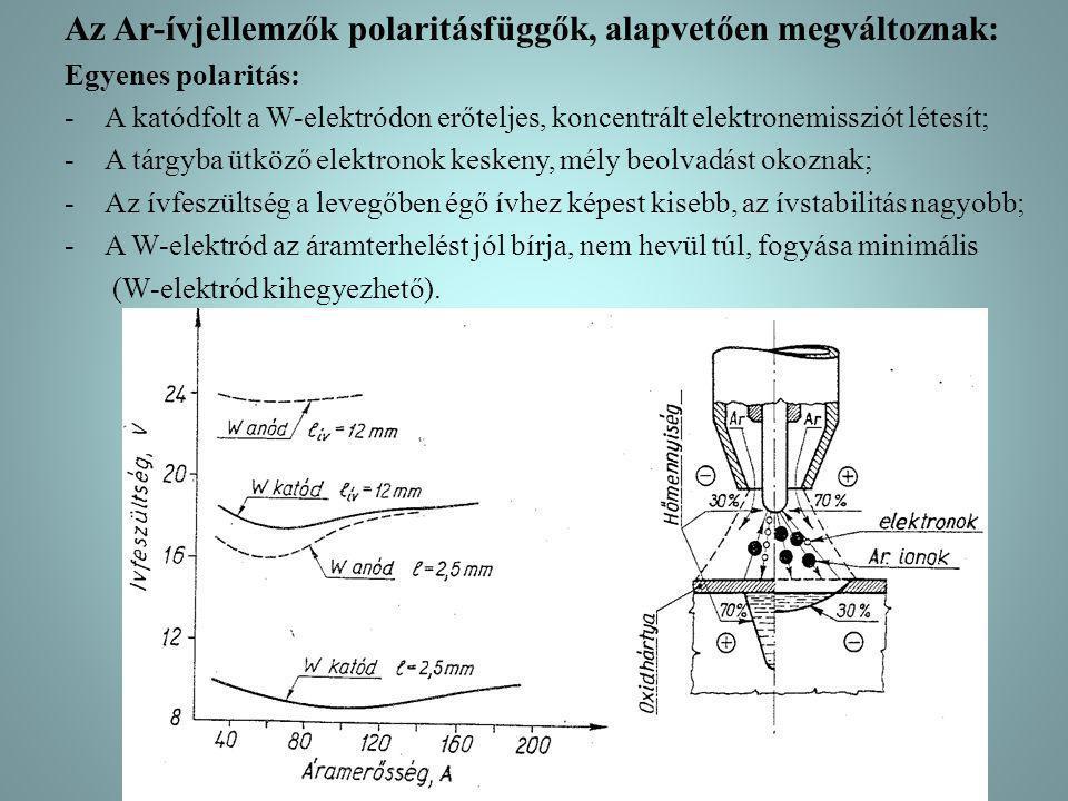 Az Ar-ívjellemzők polaritásfüggők, alapvetően megváltoznak: Egyenes polaritás: -A katódfolt a W-elektródon erőteljes, koncentrált elektronemissziót lé