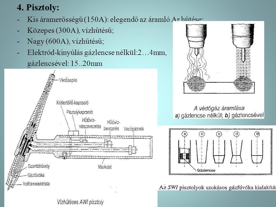 4. Pisztoly: -Kis áramerősségű (150A): elegendő az áramló Ar hűtése; -Közepes (300A), vízhűtésű; -Nagy (600A), vízhűtésű; -Elektród-kinyúlás gázlencse