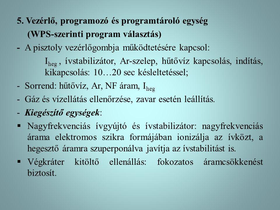 5. Vezérlő, programozó és programtároló egység (WPS-szerinti program választás) - A pisztoly vezérlőgombja működtetésére kapcsol: I heg, ívstabilizáto