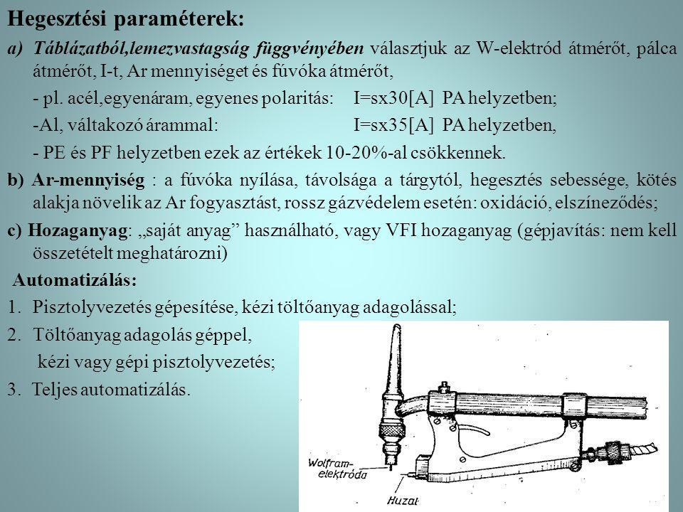 Hegesztési paraméterek: a)Táblázatból,lemezvastagság függvényében választjuk az W-elektród átmérőt, pálca átmérőt, I-t, Ar mennyiséget és fúvóka átmér