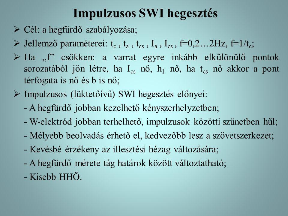 """Impulzusos SWI hegesztés  Cél: a hegfürdő szabályozása;  Jellemző paraméterei: t c, t a, t cs, I a, I cs, f=0,2…2Hz, f=1/t c ;  Ha """"f"""" csökken: a v"""