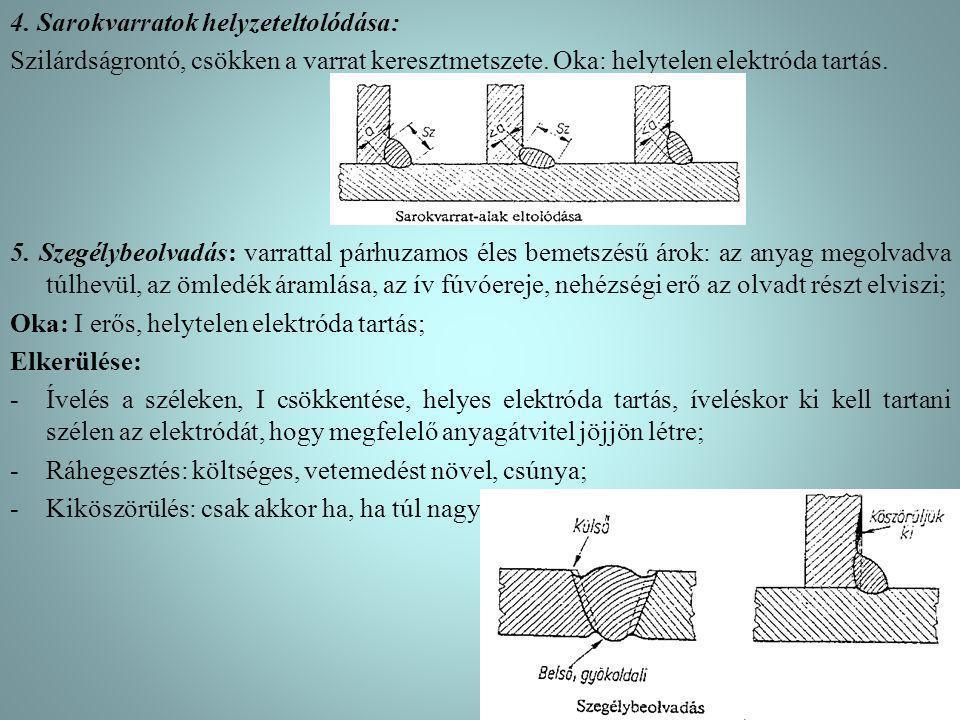 4. Sarokvarratok helyzeteltolódása: Szilárdságrontó, csökken a varrat keresztmetszete. Oka: helytelen elektróda tartás. 5. Szegélybeolvadás: varrattal