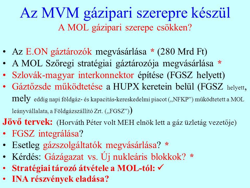 Az MVM gázipari szerepre készül A MOL gázipari szerepe csökken? Az E.ON gáztározók megvásárlása * (280 Mrd Ft) A MOL Szőregi stratégiai gáztározója me