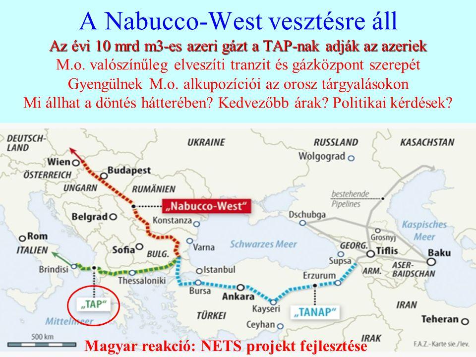 Az évi 10 mrd m3-es azeri gázt a TAP-nak adják az azeriek A Nabucco-West vesztésre áll Az évi 10 mrd m3-es azeri gázt a TAP-nak adják az azeriek M.o.