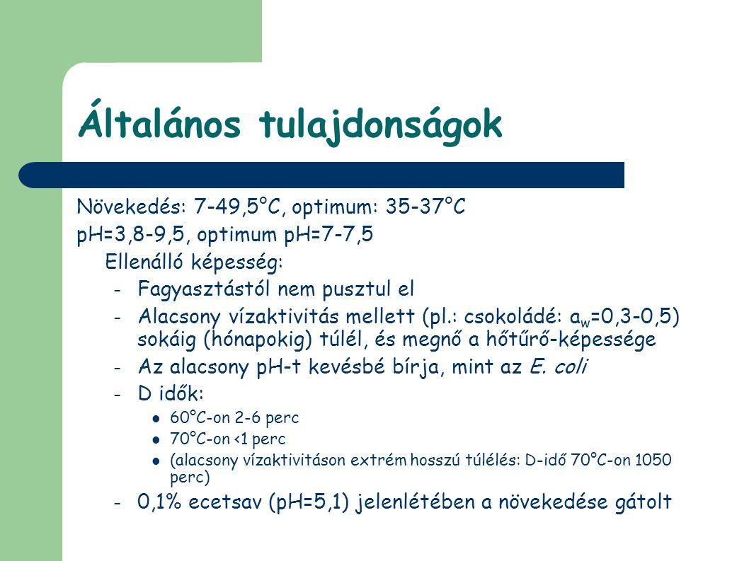 Általános tulajdonságok Növekedés: 7-49,5°C, optimum: 35-37°C pH=3,8-9,5, optimum pH=7-7,5 Ellenálló képesség: – Fagyasztástól nem pusztul el – Alacsony vízaktivitás mellett (pl.: csokoládé: a w =0,3-0,5) sokáig (hónapokig) túlél, és megnő a hőtűrő-képessége – Az alacsony pH-t kevésbé bírja, mint az E.